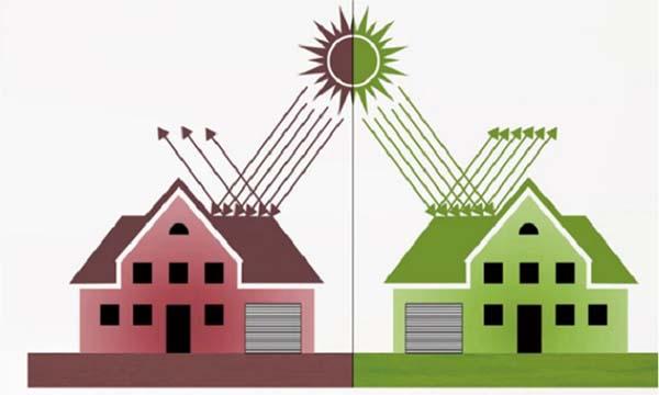 响应绿色发展,立邦创新节能型涂料技术助推国家低碳绿色建造